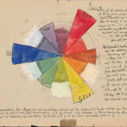Color chart from Paul Klee's notebook is a formal artist color chart showing primary, secondary, and tertiary colors in pie slices.